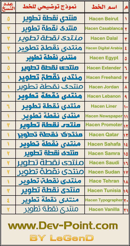 Index of /misc/arabic fonts pack/ÎØæØ ÚÑÈíÉ ÍÏíËÉ æããíÒÉ